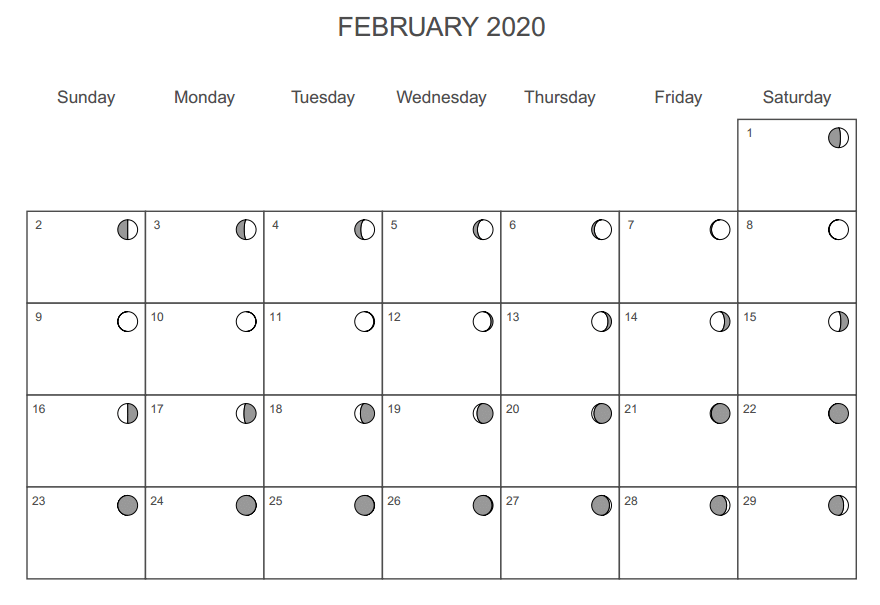 Lunar calendar with moon phases in R ggplot2